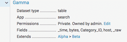 This screen image shows the Gamma dataset listing in the Datasets listing page, with its row expanded to display detail information. At the bottom of the list of detail information there is an Extends field with the value Alpha > Beta.