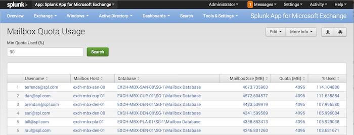 splunk max disk usage quota
