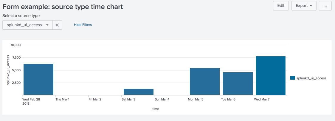 Token usage in dashboards Splunk Documentation