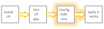 The graphic shows step 3 of the workflow