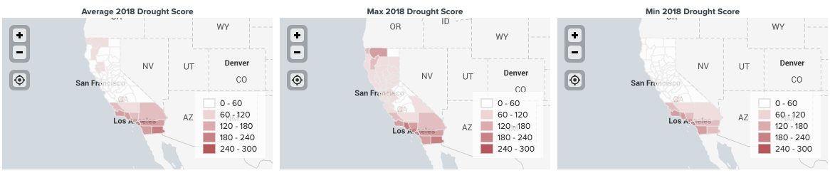 Screenshot of three side-by-side choropleth maps of average, minimum, and maximum California drought severity by county in 2018