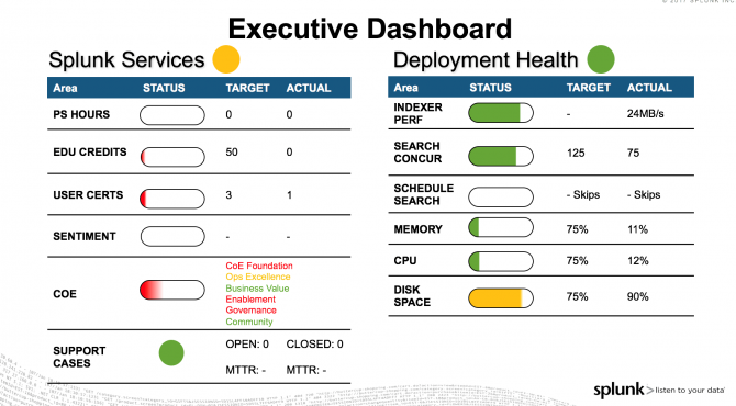 Executive Dashboard Example.png