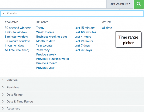 This screen capture shows the time range picker drop-down list. The Presets list is displayed.