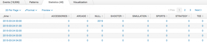 Customviz table for cal heat map.png