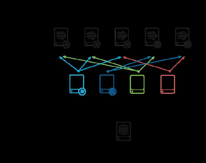 Deployment server architecture - Splunk Documentation