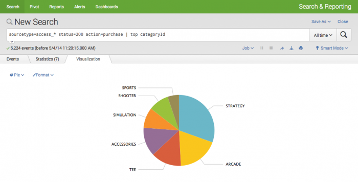 6.1 tutorial dashboards2.png