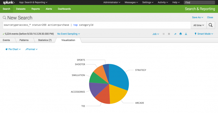 This screen image shows the Visualizations tab. The chart has been changed to a Pie chart. The STRATEGY piece of the Pie chart is the largest piece.