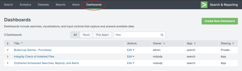 This screen image shows the list of Dashboards. There are three dashboards listed on the page. The Buttercup Games - Purchases dashboard is the dashboard that you created. The other dashboards are built-in and provided with the Splunk product.