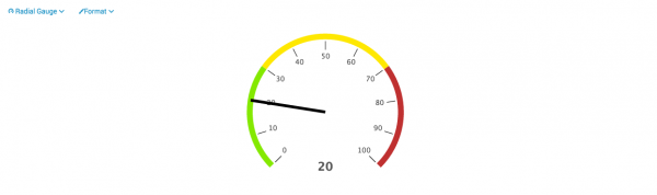 6.4 radial gauge example.png