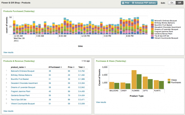 Prod dashboard 4.3.png