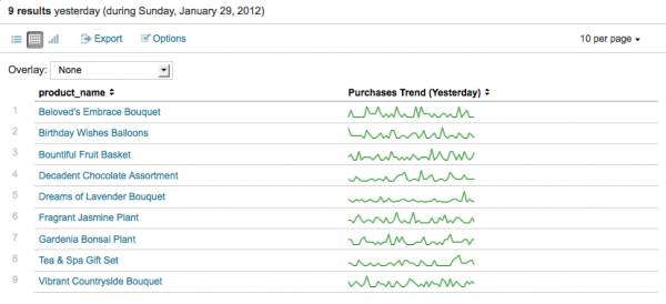 Top purchases sparkline2 4.3.png