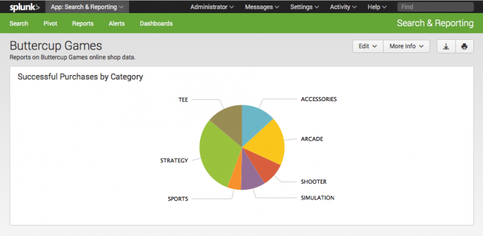 6.2tutorial pivot dashboard.png