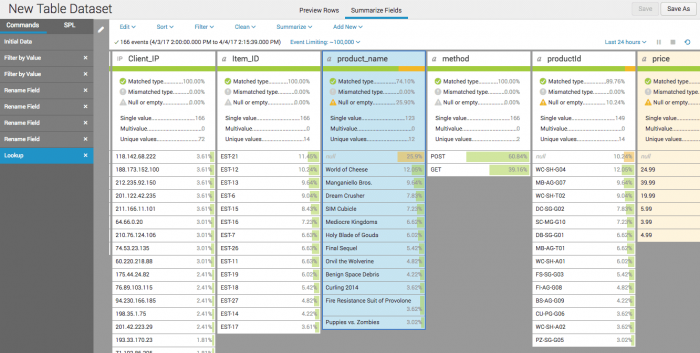 An image of the Summarize Fields view of the Table Editor. It displays statistical information about webstore fields.