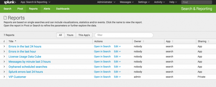 This screen image shows the Reports page. The VIP Customer report you created is listed at the bottom.  The other reports in the list are built-in reports that come with Splunk software.