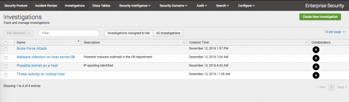 This screen image shows the Investigations dashboard filtered on investigations assigned to me by a user that has administrator permissions.
