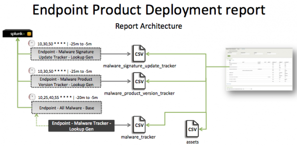 Pci-endpoint product deployment.png