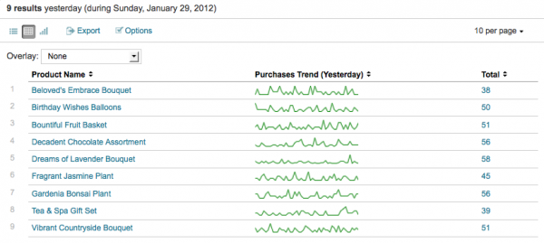 Top purchases sparkline 4.3.png