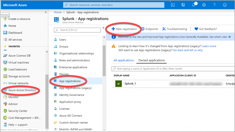 The graphic shows steps for application registration in Azure.