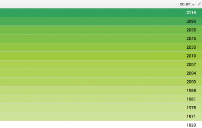 TF sequential color scale example.png