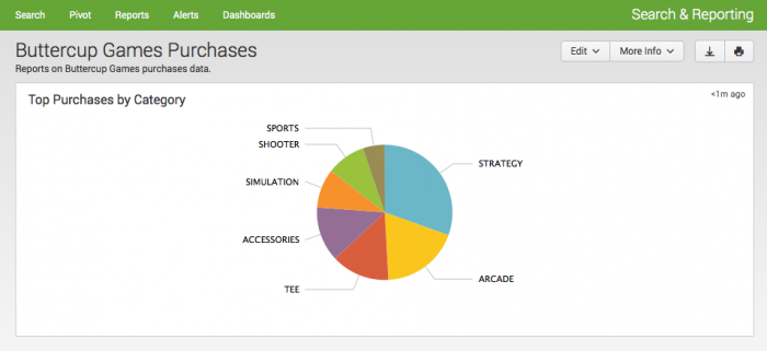 6.2tutorial dashboards5.png