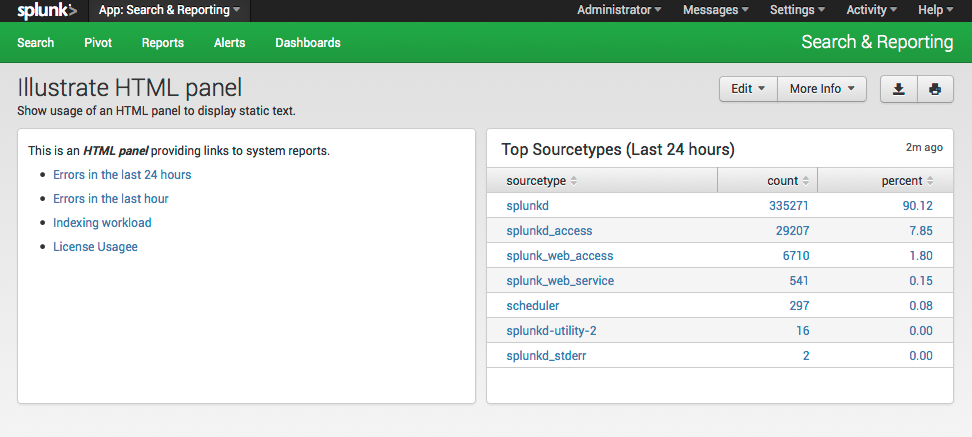 Dashboard examples - Splunk Documentation